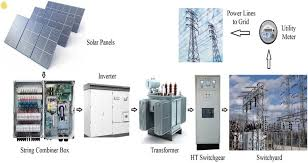 diagram simulating a setup of electricity producing power plant using solar cells